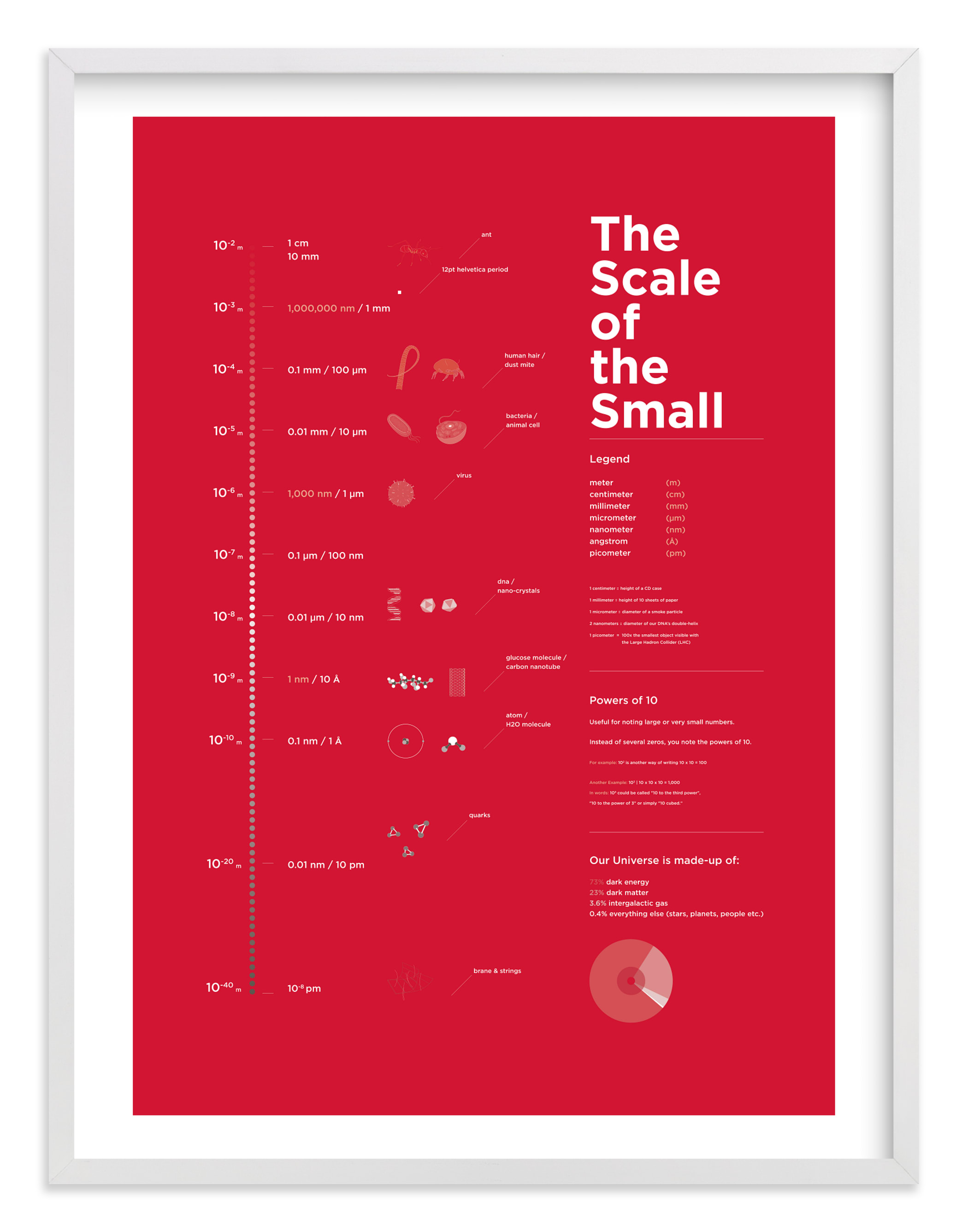 """""""Scale of the Small"""" - Limited Edition Art Print by Tyler Tea in beautiful frame options and a variety of sizes."""