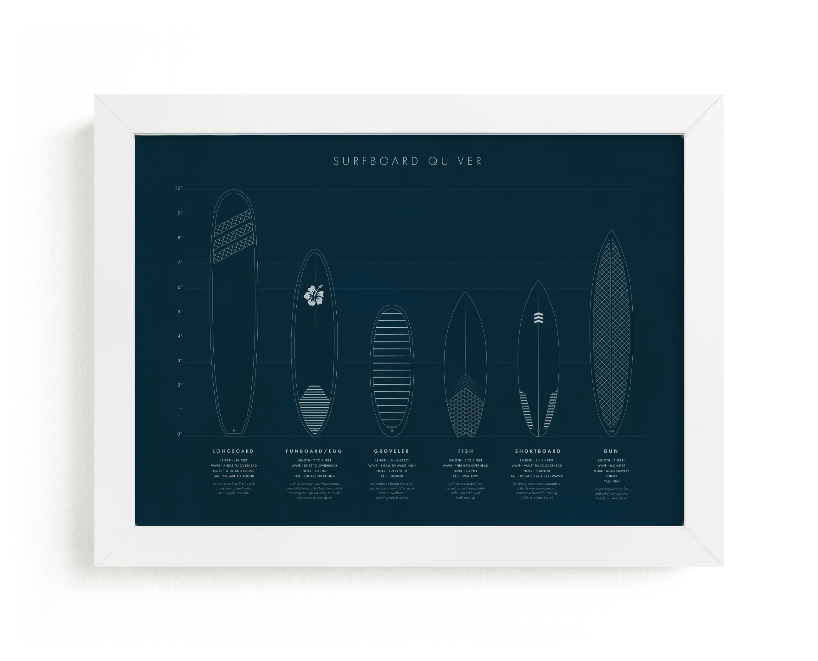 """""""Surfboard Quiver"""" - Limited Edition Art Print by Kamala Nahas in beautiful frame options and a variety of sizes."""